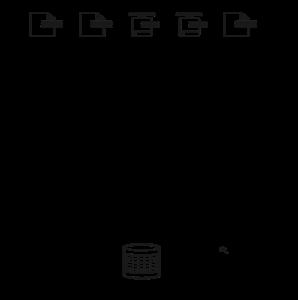 Figure 1: Splunk Data Pipleline