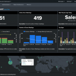 Lean on Splunk for your Remote Work Insights