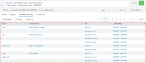 Figure 7 - Table command results in Splunk