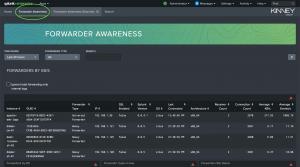 Figure 1 - Forwarder Awareness Interface
